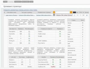 Анализ сайтов конкурентов