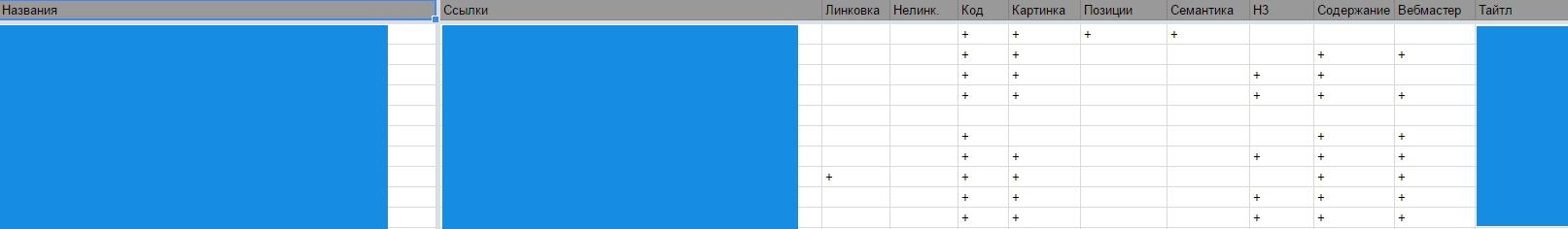 Отчет структура
